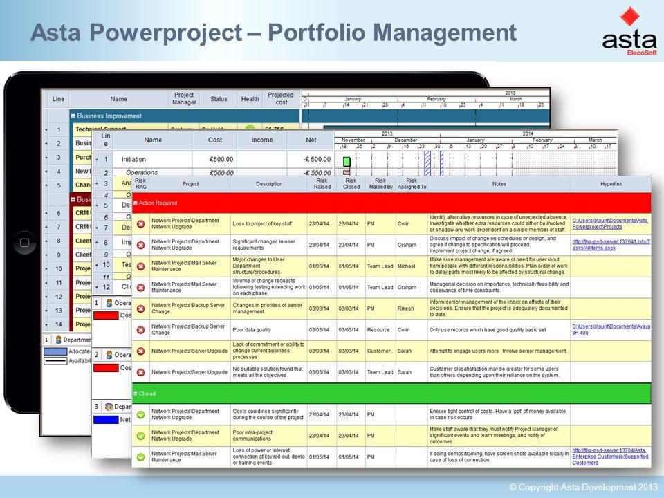 © Copyright Asta Development 2013 Asta Powerproject – Resource Views