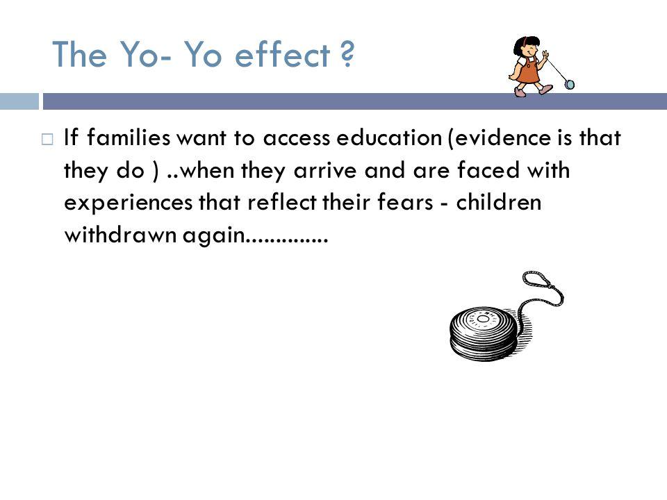 The Yo- Yo effect .