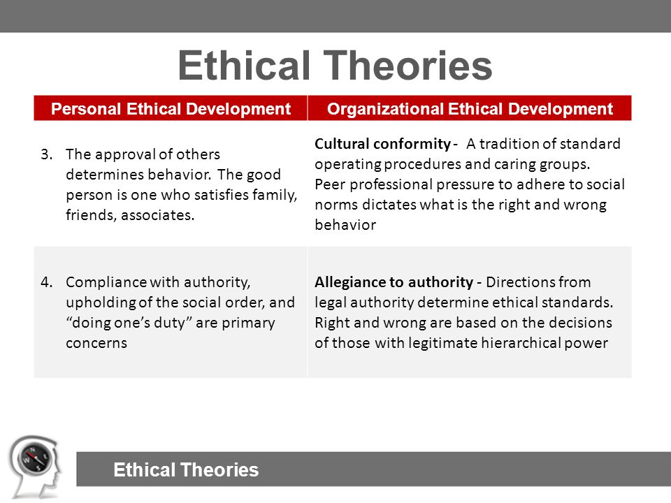 Ethical Theories Personal Ethical DevelopmentOrganizational Ethical Development 3.The approval of others determines behavior. The good person is one w