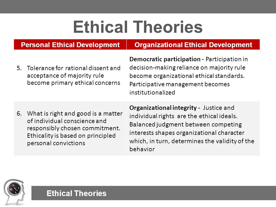 Ethical Theories Personal Ethical DevelopmentOrganizational Ethical Development 5.Tolerance for rational dissent and acceptance of majority rule becom