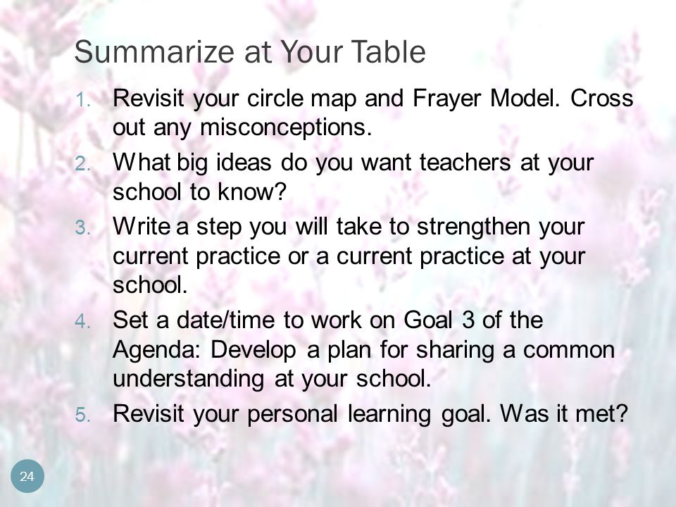 Summarize at Your Table 24 1. Revisit your circle map and Frayer Model.