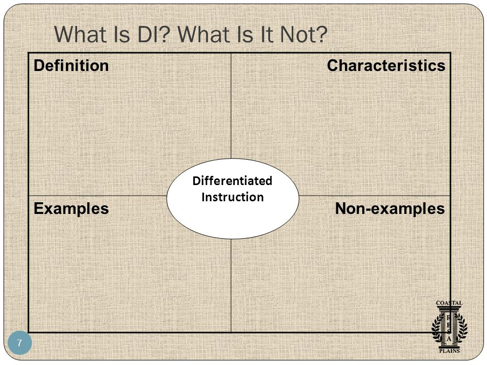 What Is DI? What Is It Not? 7 DefinitionCharacteristics Examples Non-examples Differentiated Instruction