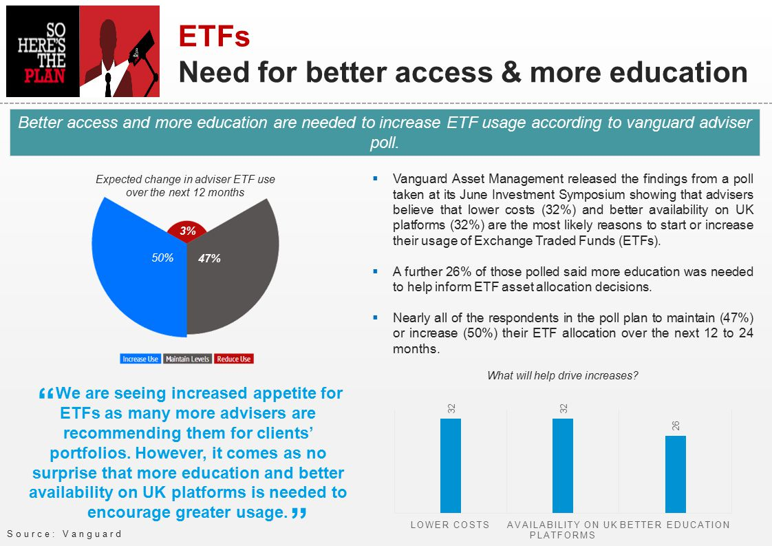 Source: Vanguard ETFs Need for better access & more education Better access and more education are needed to increase ETF usage according to vanguard adviser poll.
