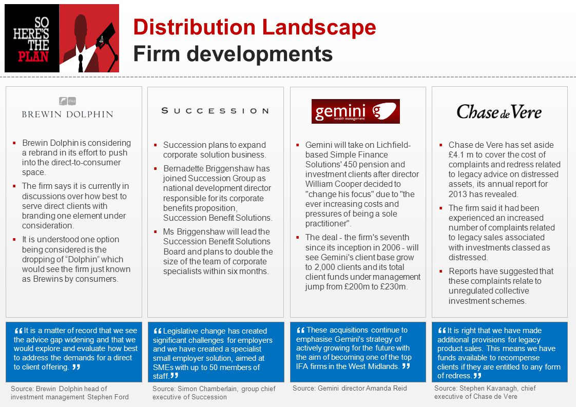 Distribution Landscape Firm developments  Brewin Dolphin is considering a rebrand in its effort to push into the direct-to-consumer space.