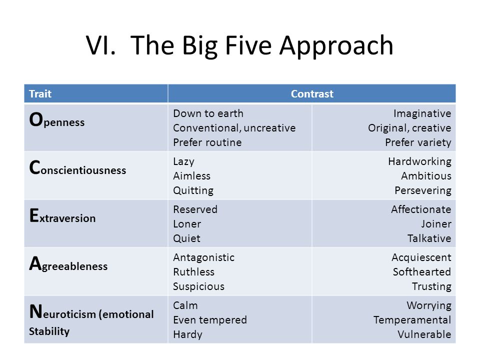 VI. The Big Five Approach TraitContrast O penness Down to earth Conventional, uncreative Prefer routine Imaginative Original, creative Prefer variety