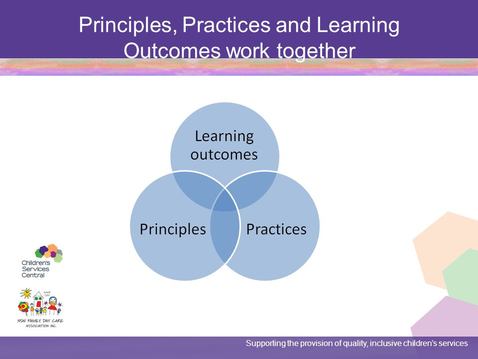 Supporting the provision of quality, inclusive children's services Principles, Practices and Learning Outcomes work together