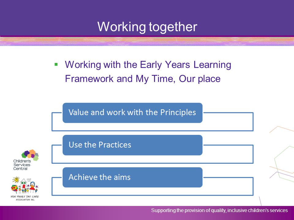 Supporting the provision of quality, inclusive children's services Working together  Working with the Early Years Learning Framework and My Time, Our