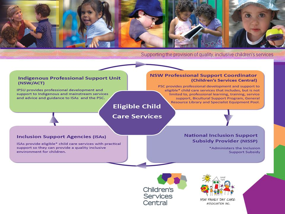 Supporting the provision of quality, inclusive children's services