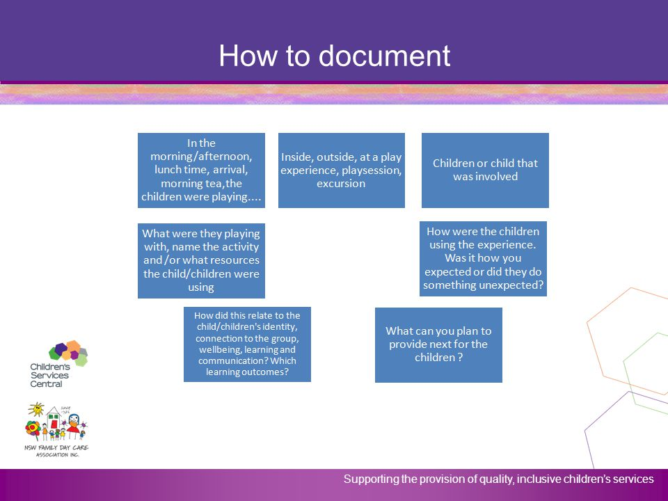 Supporting the provision of quality, inclusive children's services How to document