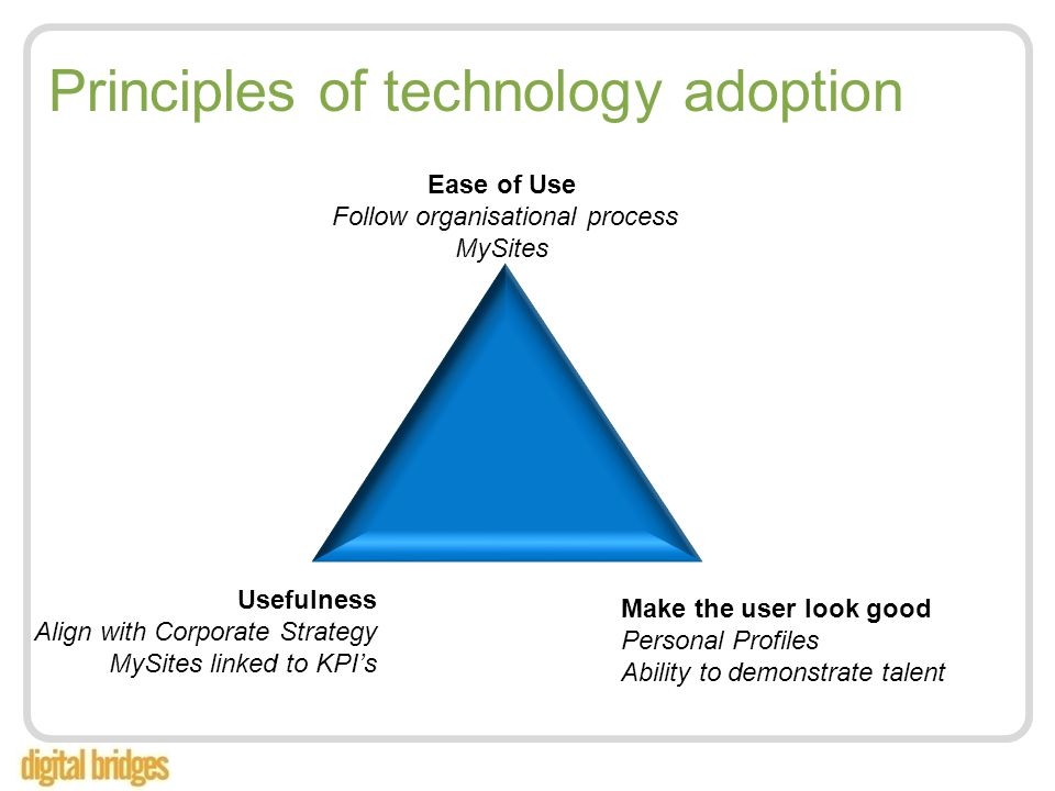 Principles of technology adoption Ease of Use Follow organisational process MySites Usefulness Align with Corporate Strategy MySites linked to KPI's Make the user look good Personal Profiles Ability to demonstrate talent