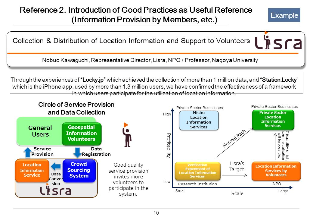 10 Reference 2. Introduction of Good Practices as Useful Reference (Information Provision by Members, etc.) Collection & Distribution of Location Info