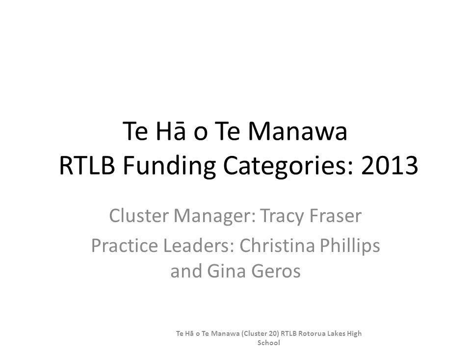 Te Hā o Te Manawa RTLB Funding Categories: 2013 Cluster Manager: Tracy Fraser Practice Leaders: Christina Phillips and Gina Geros Te Hā o Te Manawa (Cluster 20) RTLB Rotorua Lakes High School