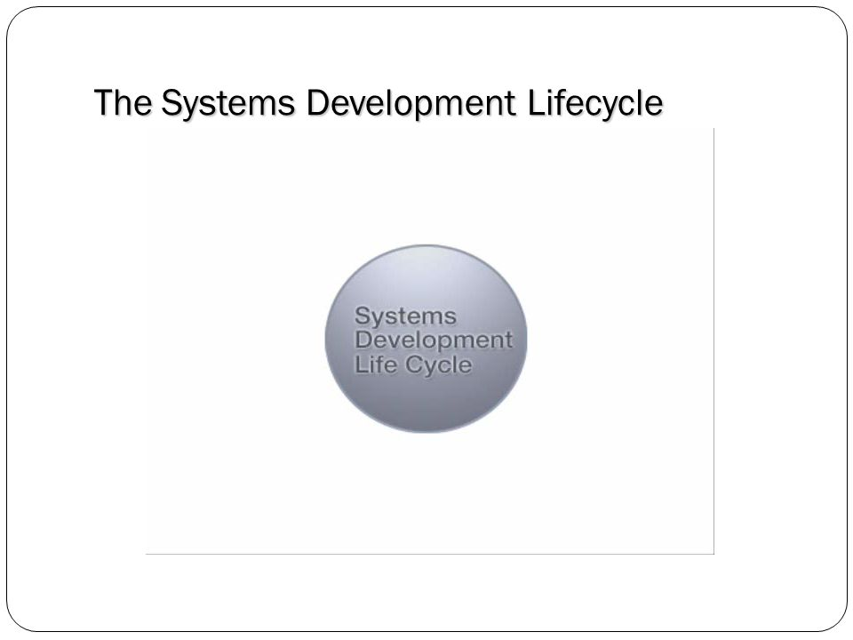 The Systems Development Lifecycle
