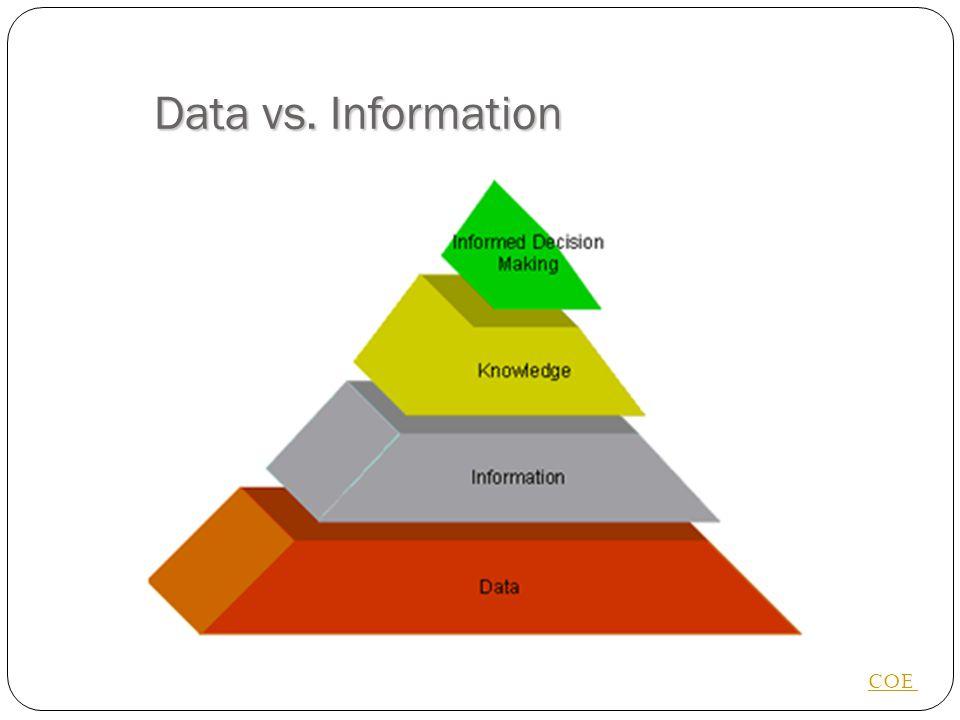 Data vs. Information COE