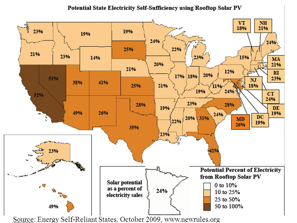 Source: Energy Self-Reliant States, October 2009, www.newrules.org