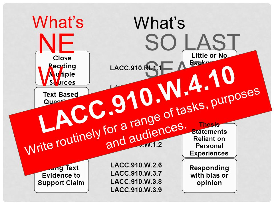 What's Responding with bias or opinion Citing Text Evidence to Support Claim Little or No Background Knowledge About Topic Close Reading Multiple Sources Developing a Claim Text Based Questions with DOKs Invented Statistics and Anecdotal Evidence NE W SO LAST SEASON LACC.910.RI.1.1 LACC.910.RI.1.2 LACC.910.RI.1.3 LACC.910.RI.2.5 LACC.910.RI.2.6 LACC.910.RI.3.7 LACC.910.W.2.6 LACC.910.W.3.7 LACC.910.W.3.8 LACC.910.W.3.9 LACC.910.W.1.1 LACC.910.W.1.2 LACC.910.W.4.10 Write routinely for a range of tasks, purposes and audiences.