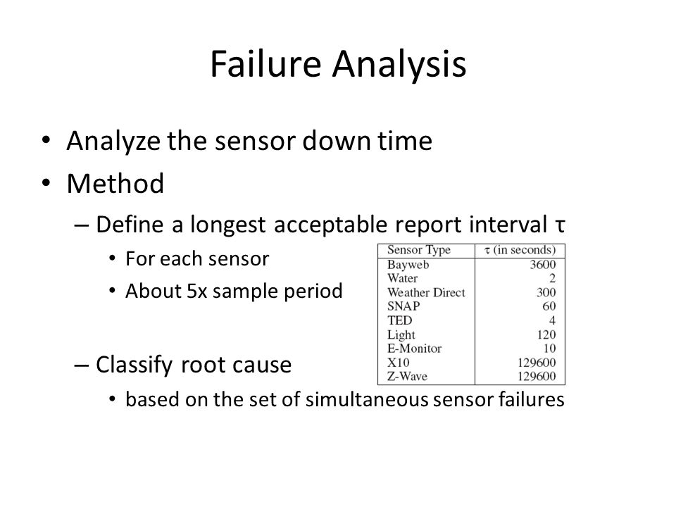 Failure Analysis Analyze the sensor down time Method – Define a longest acceptable report interval τ For each sensor About 5x sample period – Classify root cause based on the set of simultaneous sensor failures