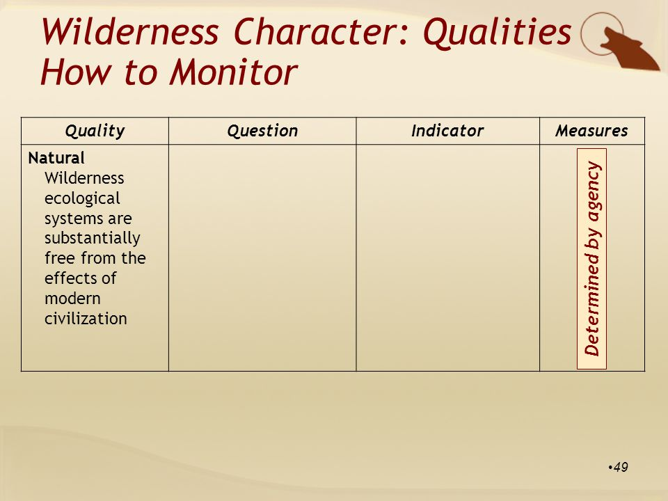 QualityQuestionIndicatorMeasures Natural Wilderness ecological systems are substantially free from the effects of modern civilization Wilderness Character: Qualities How to Monitor 49 Determined by agency