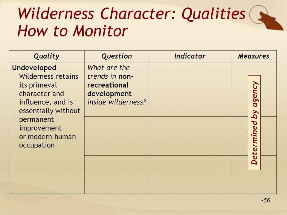QualityQuestionIndicatorMeasures Undeveloped Wilderness retains its primeval character and influence, and is essentially without permanent improvement or modern human occupation What are the trends in non- recreational development inside wilderness.