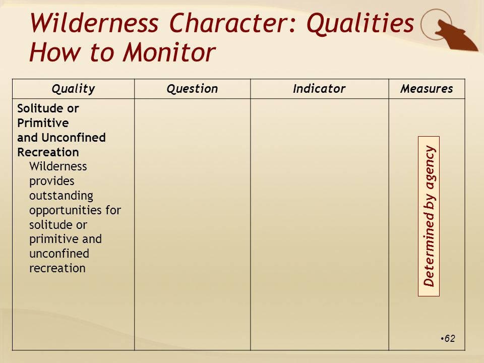 QualityQuestionIndicatorMeasures Solitude or Primitive and Unconfined Recreation Wilderness provides outstanding opportunities for solitude or primitive and unconfined recreation Wilderness Character: Qualities How to Monitor 62 Determined by agency
