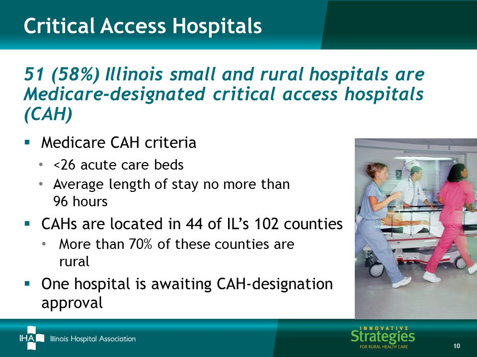 Critical Access Hospitals 10 51 (58%) Illinois small and rural hospitals are Medicare-designated critical access hospitals (CAH)  Medicare CAH criteria <26 acute care beds Average length of stay no more than 96 hours  CAHs are located in 44 of IL's 102 counties More than 70% of these counties are rural  One hospital is awaiting CAH-designation approval