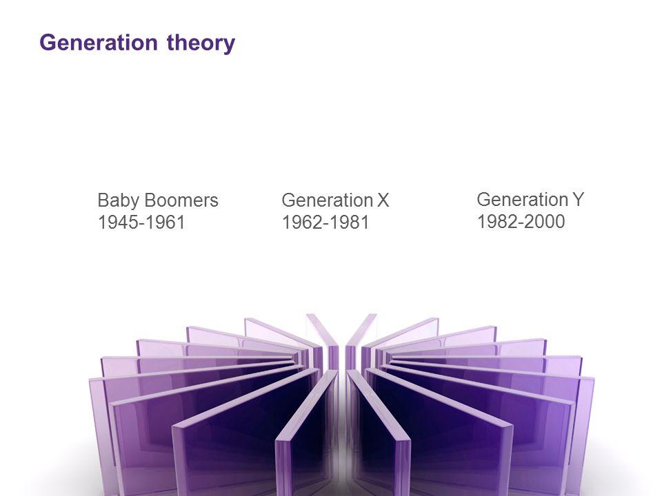 ©Purple Cubed 2013 www.purplecubed.com Baby Boomers 1945-1961 Generation X 1962-1981 Generation Y 1982-2000 Generation theory