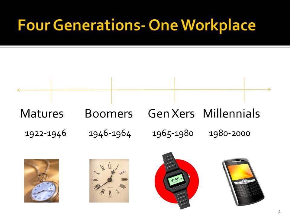 Matures Boomers Gen Xers Millennials 1922-1946 1946-1964 1965-1980 1980-2000 4