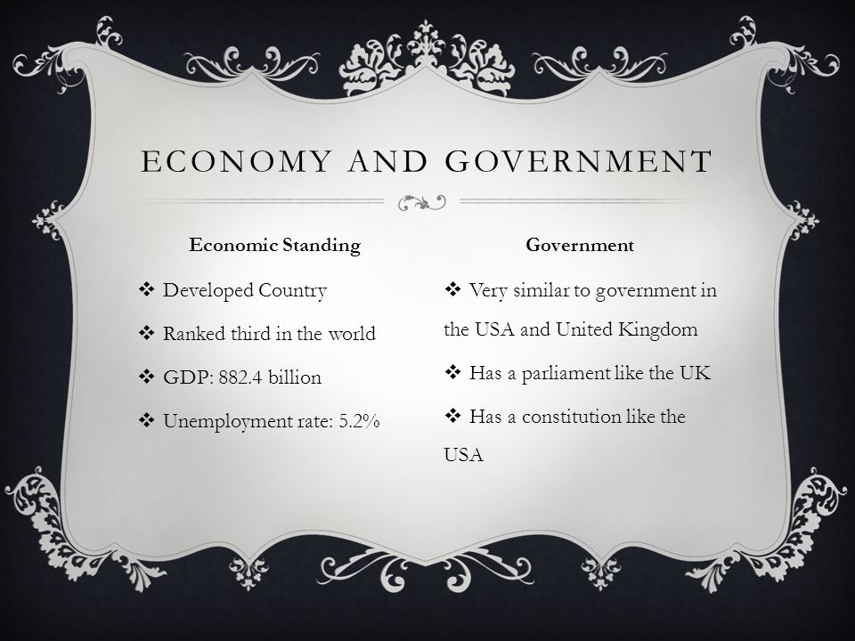  Developed Country  Ranked third in the world  GDP: 882.4 billion  Unemployment rate: 5.2%  Very similar to government in the USA and United King