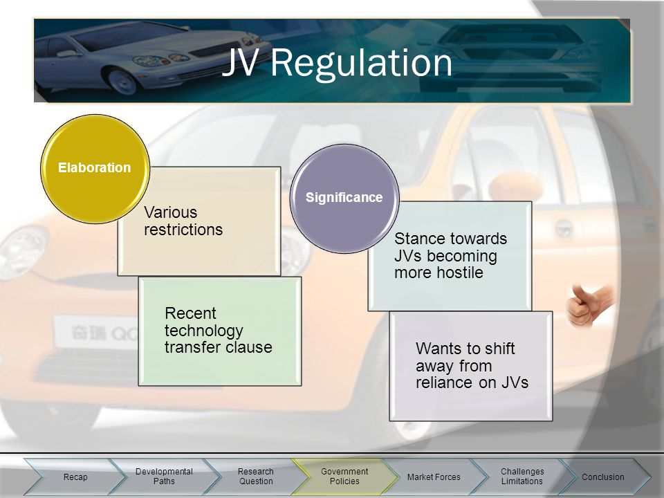 JV Regulation Various restrictions Recent technology transfer clause Elaboration Stance towards JVs becoming more hostile Wants to shift away from rel