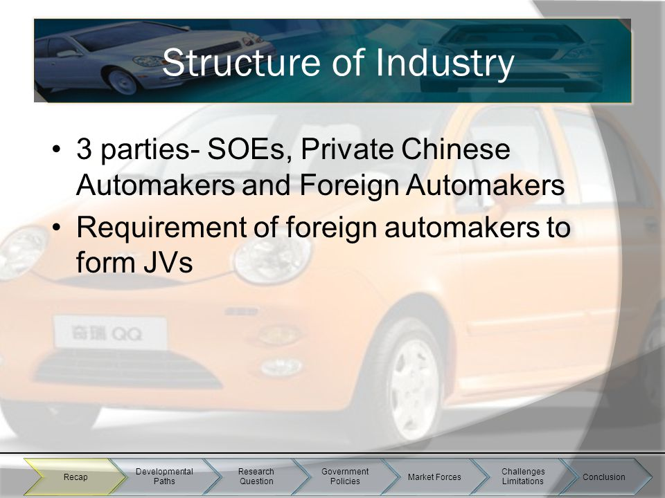 3 parties- SOEs, Private Chinese Automakers and Foreign Automakers Requirement of foreign automakers to form JVs Structure of Industry Recap Developme