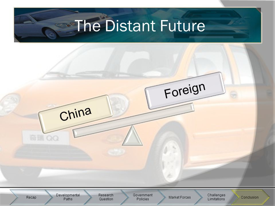 The Distant Future China Foreign Recap Developmental Paths Research Question Government Policies Market Forces Challenges Limitations Conclusion