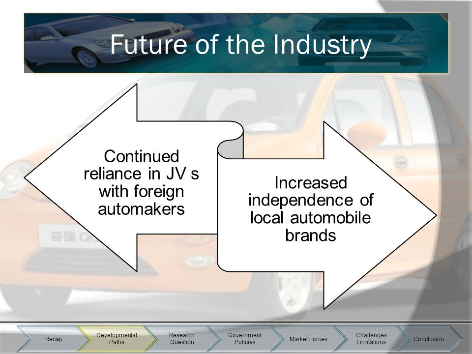 Future of the Industry Continued reliance in JV s with foreign automakers Increased independence of local automobile brands Recap Developmental Paths