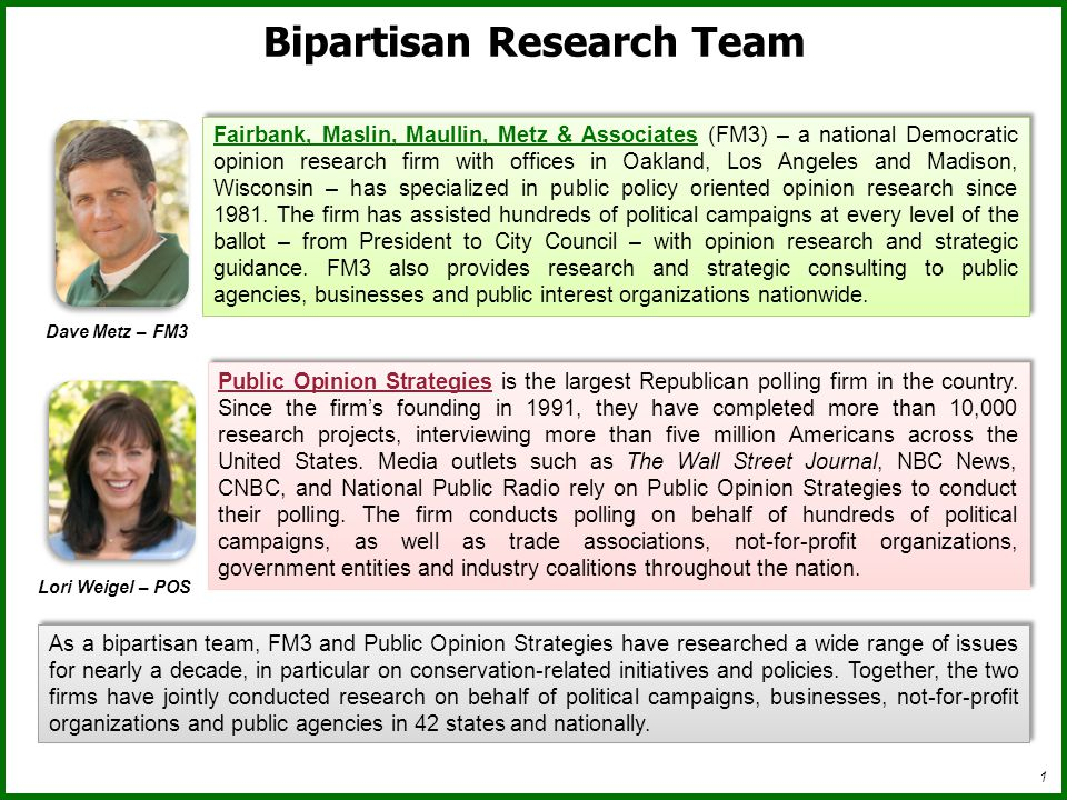 1 Bipartisan Research Team Fairbank, Maslin, Maullin, Metz & Associates (FM3) – a national Democratic opinion research firm with offices in Oakland, Los Angeles and Madison, Wisconsin – has specialized in public policy oriented opinion research since 1981.