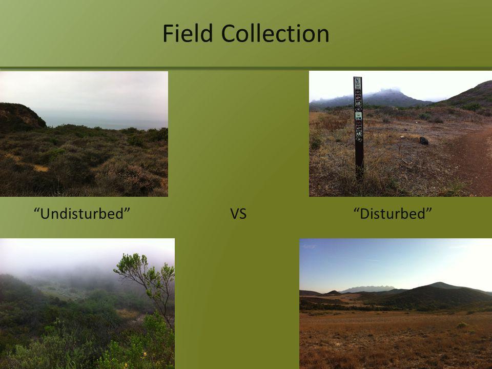 Field Collection Undisturbed VS Disturbed