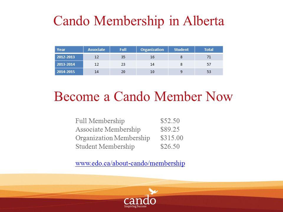 Cando Membership in Alberta YearAssociateFullOrganizationStudentTotal 2012-2013123516871 2013-2014122314857 2014-2015142010953 Become a Cando Member Now Full Membership $52.50 Associate Membership$89.25 Organization Membership$315.00 Student Membership$26.50 www.edo.ca/about-cando/membership