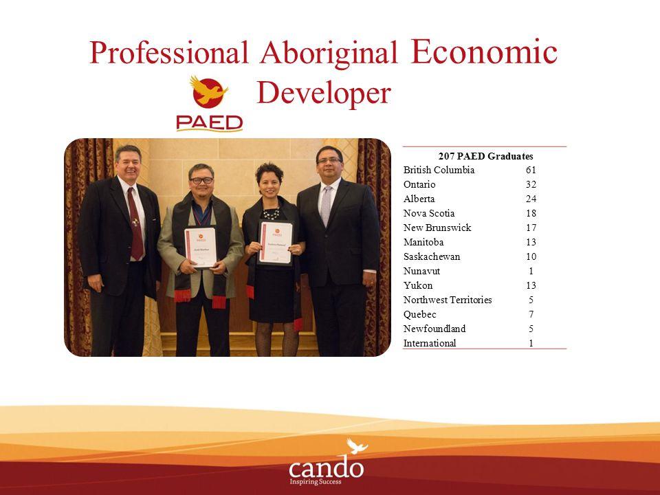 Professional Aboriginal Economic Developer 207 PAED Graduates British Columbia61 Ontario32 Alberta24 Nova Scotia18 New Brunswick17 Manitoba13 Saskachewan10 Nunavut1 Yukon13 Northwest Territories5 Quebec7 Newfoundland5 International1