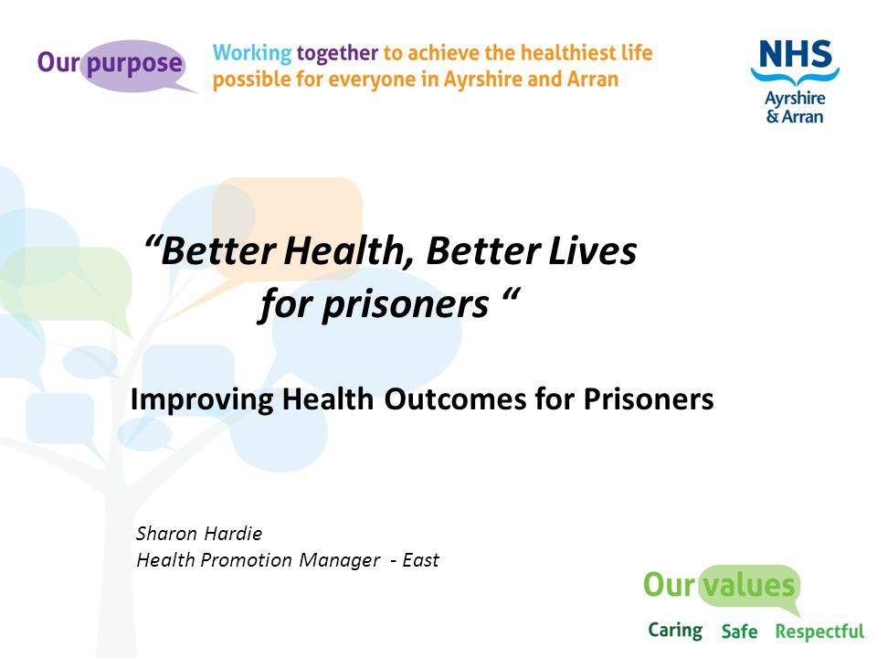 Improving Health Outcomes for Prisoners Better Health, Better Lives for prisoners Sharon Hardie Health Promotion Manager - East