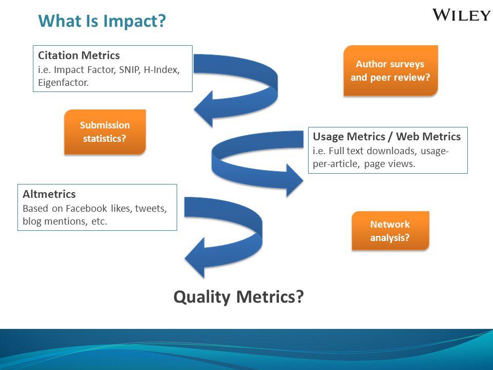 What Is Impact. Citation Metrics i.e. Impact Factor, SNIP, H-Index, Eigenfactor.