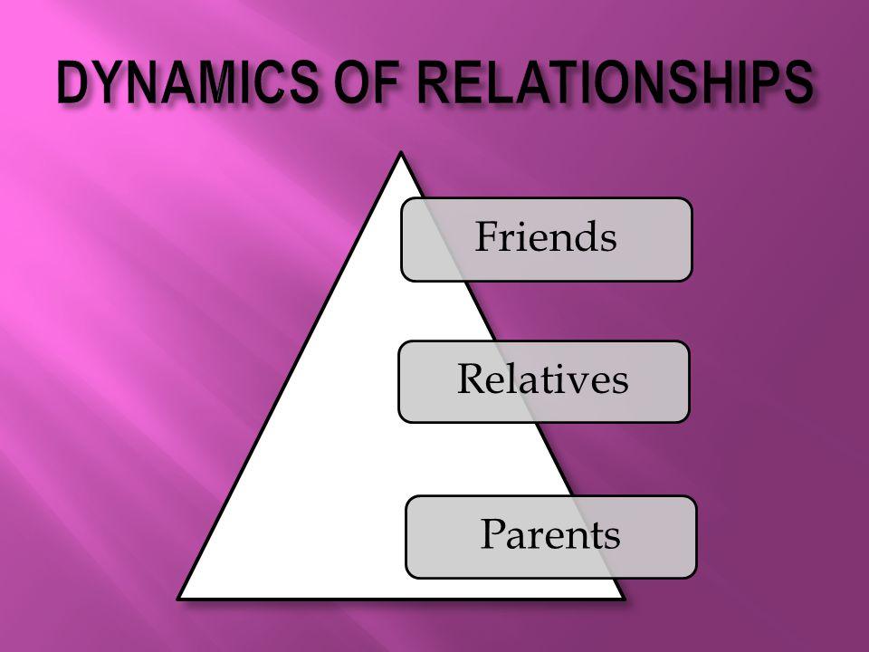 Friends Relatives Parents