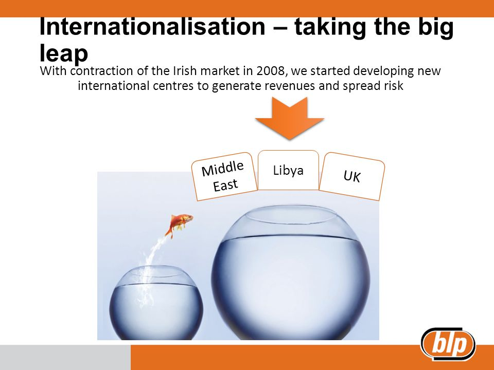 Internationalisation – taking the big leap With contraction of the Irish market in 2008, we started developing new international centres to generate revenues and spread risk Middle East Libya UK
