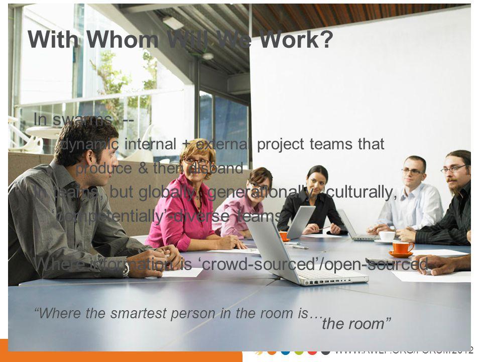 WWW.AWLP.ORG/FORUM 2012 Where Will We Work? Plus…UntetheredIncubatorsCo-working spaces