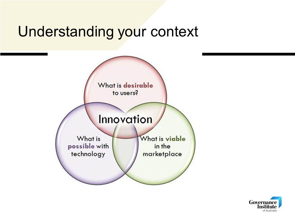Understanding your context