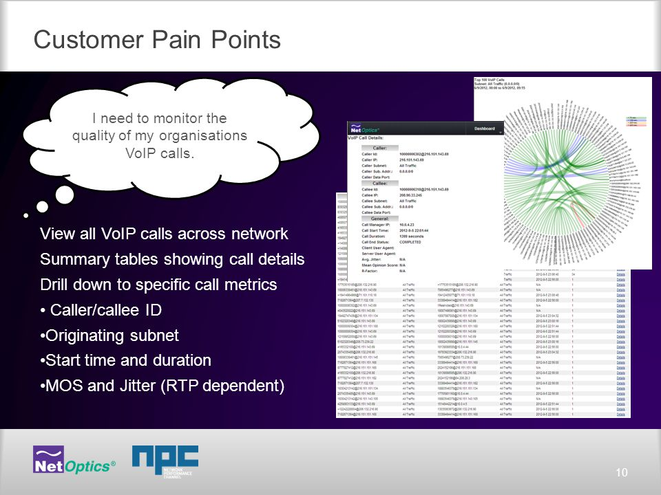 10 Customer Pain Points I need to monitor the quality of my organisations VoIP calls.