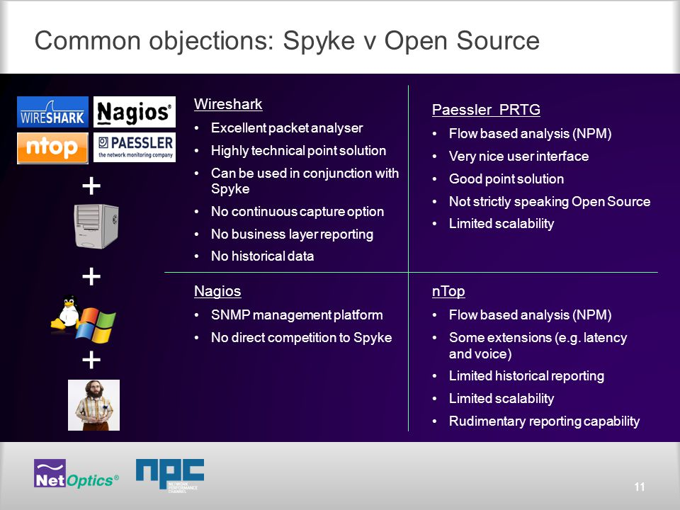 11 Common objections: Spyke v Open Source Wireshark Excellent packet analyser Highly technical point solution Can be used in conjunction with Spyke No continuous capture option No business layer reporting No historical data + + + nTop Flow based analysis (NPM) Some extensions (e.g.