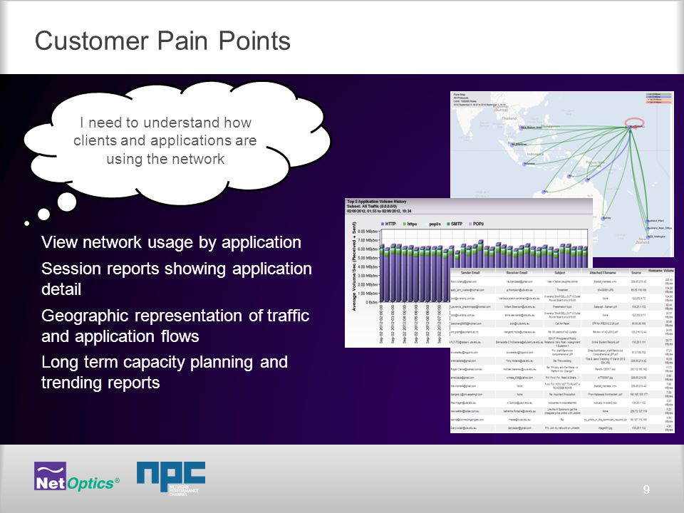 99 Customer Pain Points View network usage by application Session reports showing application detail Geographic representation of traffic and application flows Long term capacity planning and trending reports I need to understand how clients and applications are using the network