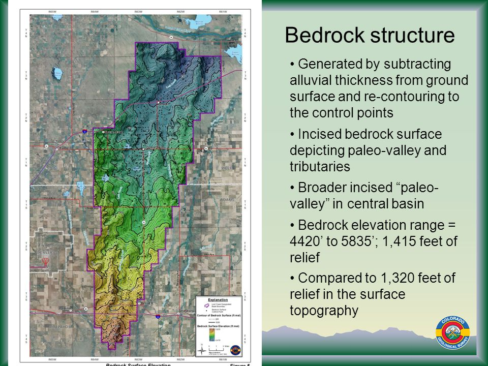 Bedrock structure Generated by subtracting alluvial thickness from ground surface and re-contouring to the control points Incised bedrock surface depicting paleo-valley and tributaries Broader incised paleo- valley in central basin Bedrock elevation range = 4420' to 5835'; 1,415 feet of relief Compared to 1,320 feet of relief in the surface topography
