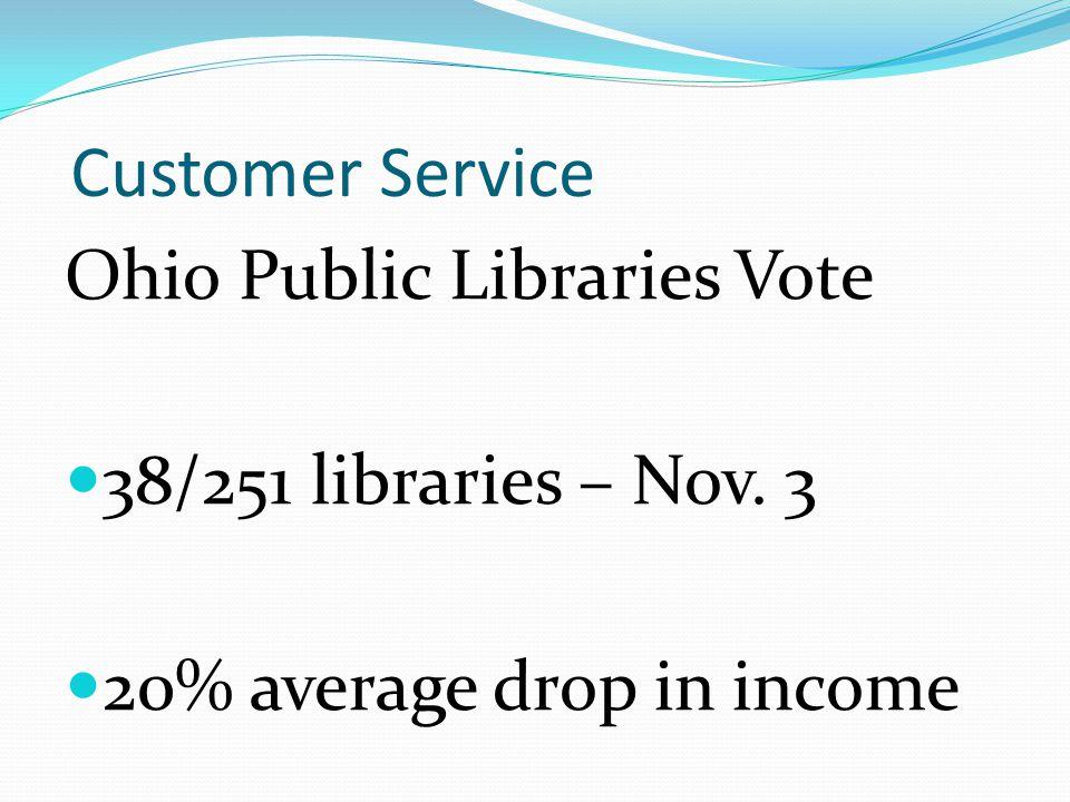 Customer Service Ohio Public Libraries Vote 38/251 libraries – Nov. 3 20% average drop in income