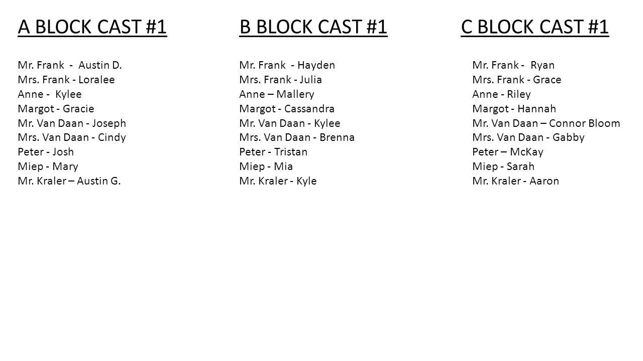 A BLOCK CAST #1B BLOCK CAST #1C BLOCK CAST #1 Mr. Frank - Austin D.