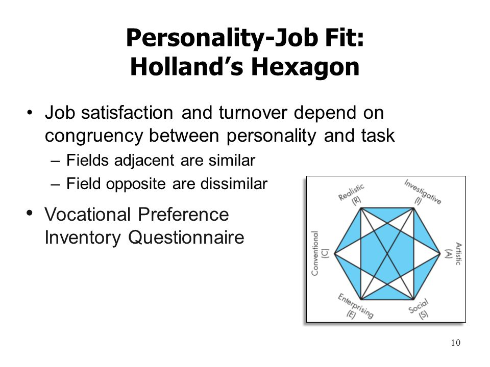 10 Personality-Job Fit: Holland's Hexagon Job satisfaction and turnover depend on congruency between personality and task –Fields adjacent are similar