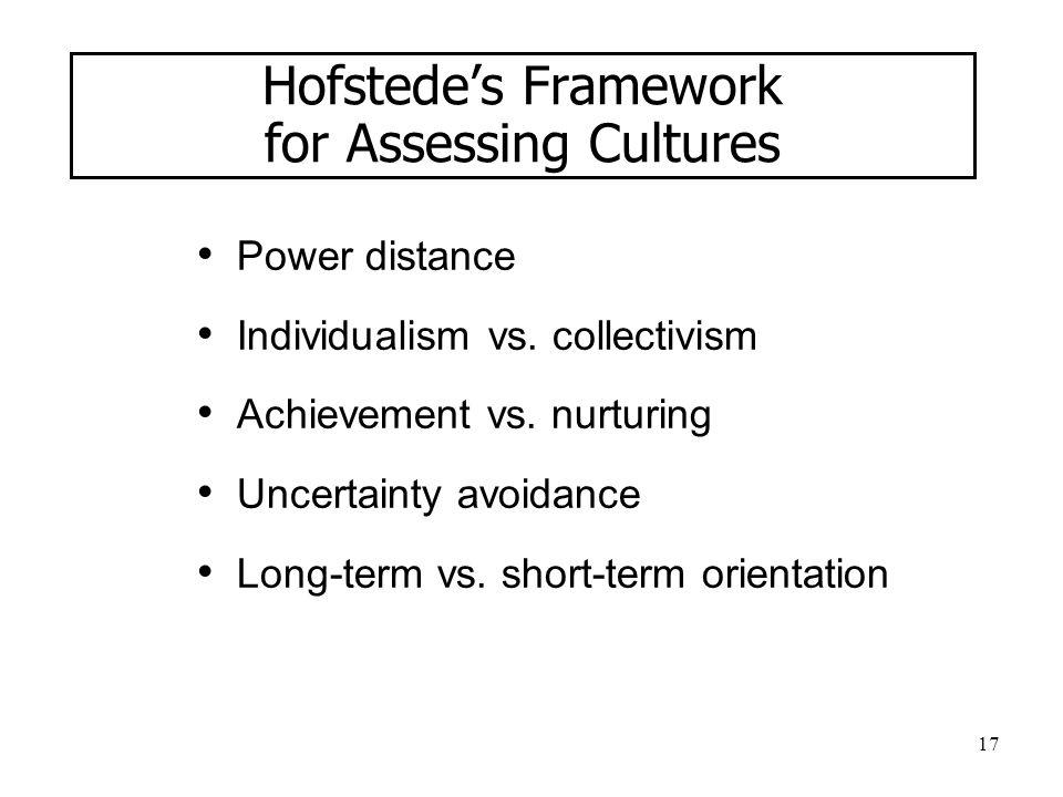 17 Hofstede's Framework for Assessing Cultures Power distance Individualism vs. collectivism Achievement vs. nurturing Uncertainty avoidance Long-term